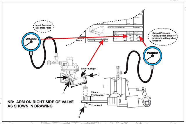 Wabco Vehicle Control Systems New Layout For Wabco Air Dryer